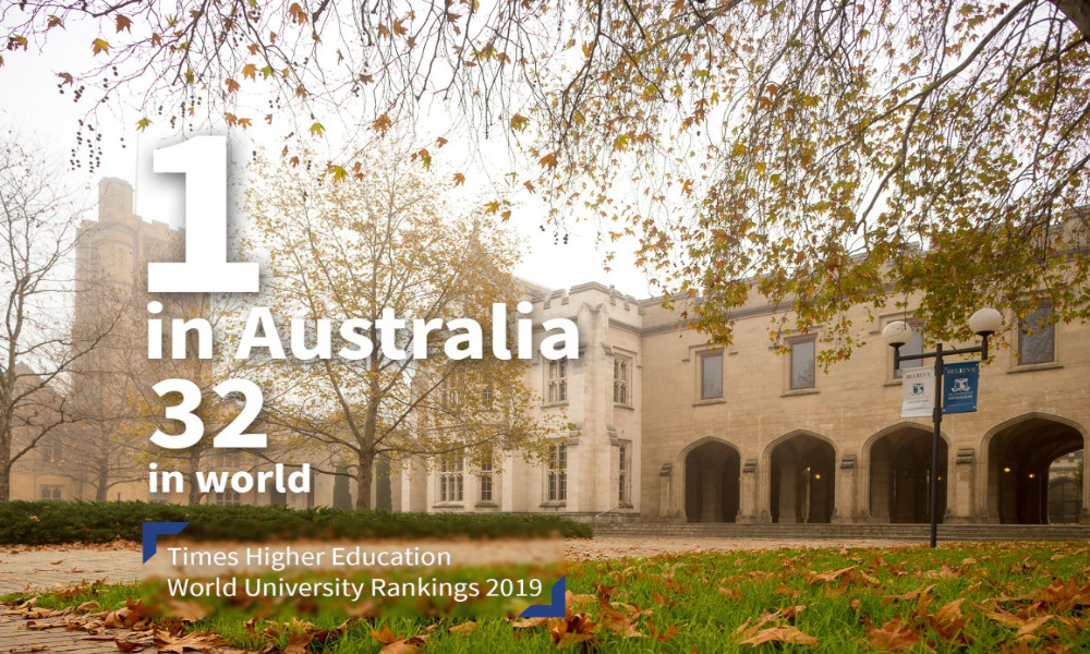 Times Higher Education (THE) World University Rankings